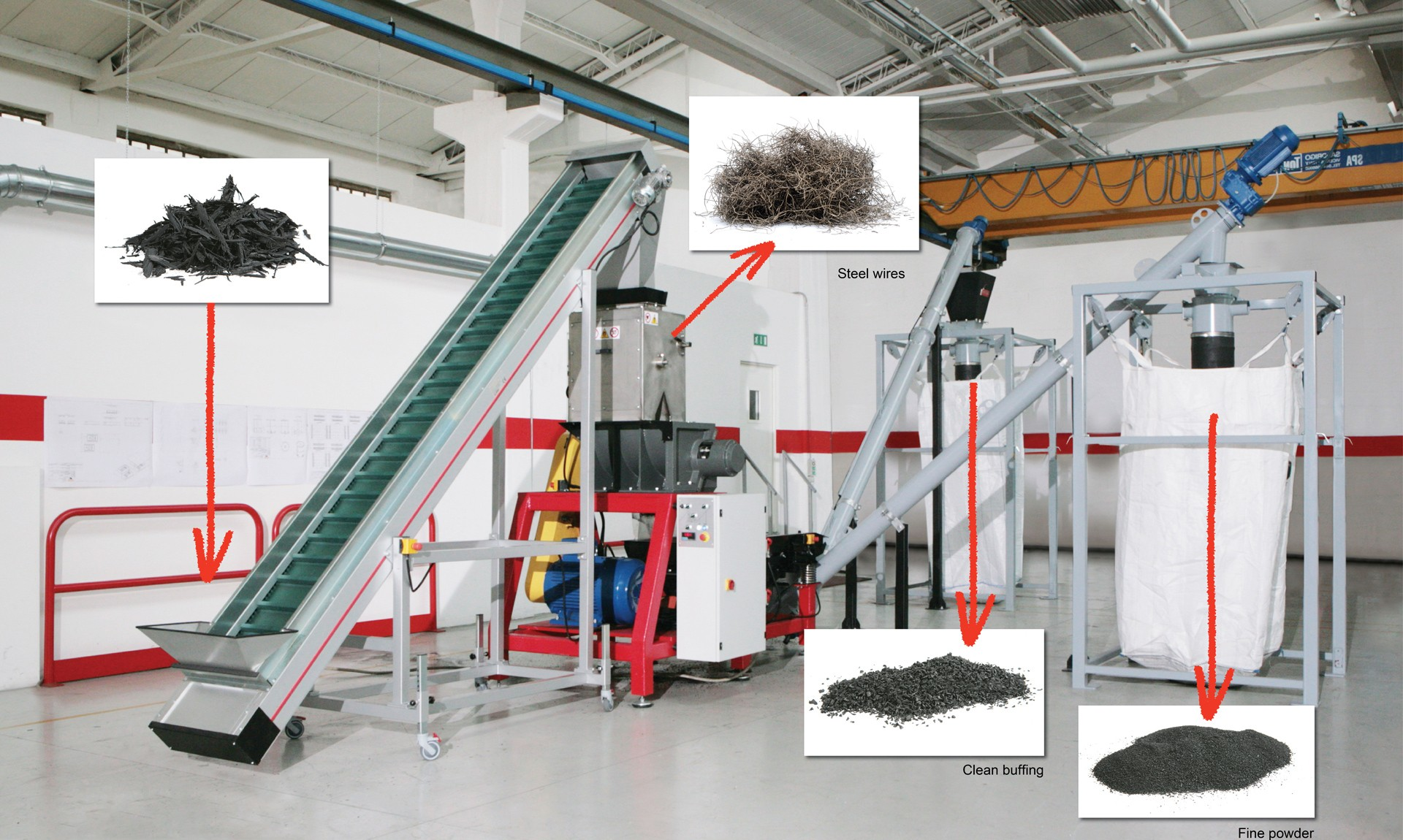 Mulch processing system